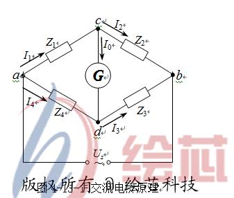 2. 学会使用交流电桥测量电容及其损耗. 4.