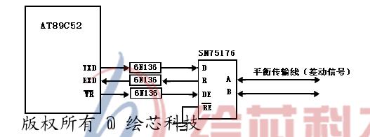 图 4-4rs485 总线接口电路 &nbsp