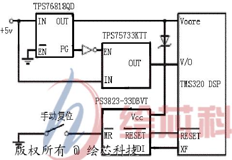 并且模拟和数字电路要独立供电,数字地与模拟地要分开,单点连接.