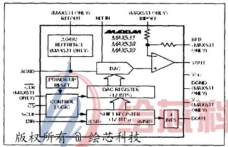 低电压,低功耗电压输出型数模转换器.