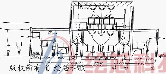 分相封闭母线在大型发电厂中的使用范围是:从发电机出线端子开始,到主变压器低压侧引出端子的主回路母线,自主回路母线引出至厂用高压变压器和电压互感器、避雷器等设备的各个分支线。 采用全连分相封闭母线,与敞露母线相比,有以下的优点: (1)供电可靠。封闭母线有效地防止了绝缘遭受灰尘、潮气等污秽和外物造成的短路。 (2)运行安全。由于母线封闭在外壳内,且外壳接地,使工作人员不会触及带电导体。 (3)由于外壳的屏蔽作用,母线的电动力大大减少,而且基本消除了母线周围钢构体的发热。 (4)运行维护工作量小。  图4.
